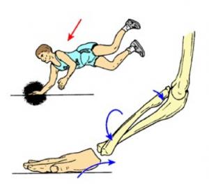 kaip atsikratyti skausmo pirštų sąnarių