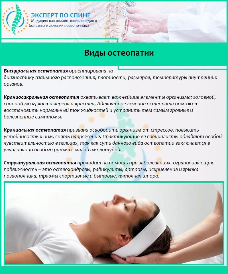 osteopathic gydymo metodas sąnarių ligos kurių sąnariams