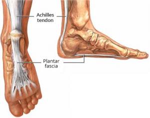 gydymas uždegimas pėdų sąnarių vidutinio piršto sąnarių liga