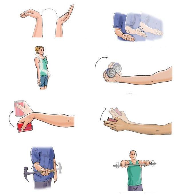 gydymas artritu pečių ir alkūnių sąnarių gerklės sąnarių pečių kai pakėlė