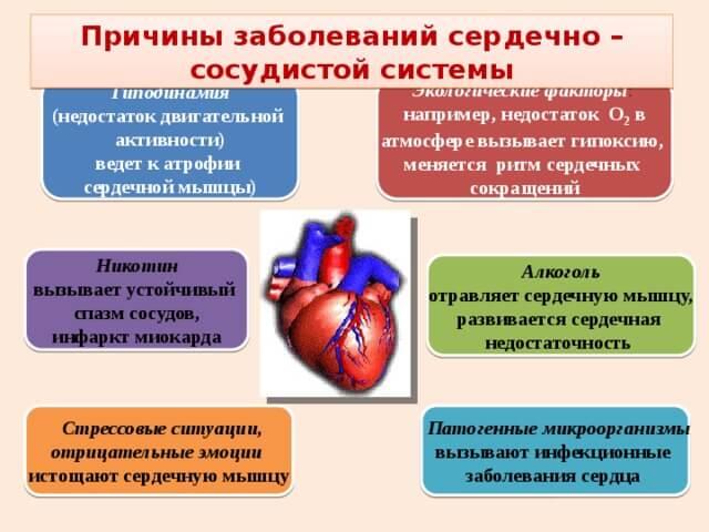 liaudies gynimo priemonės dėl peties sąnario gydymo kas yra geriau artrito ant pirštų