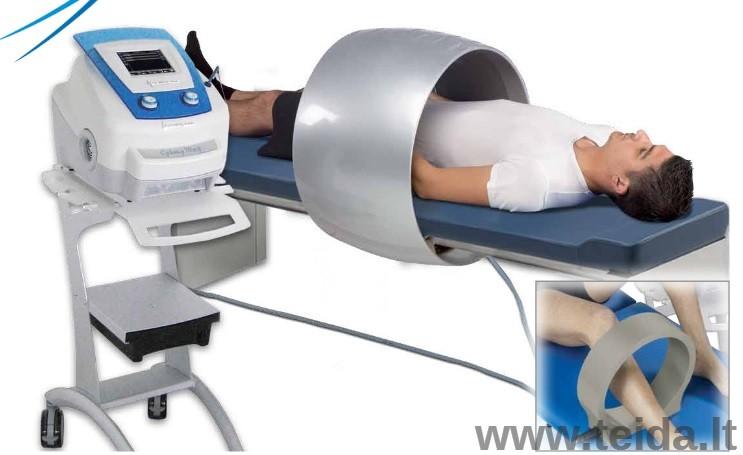magneto terapijos aparatai